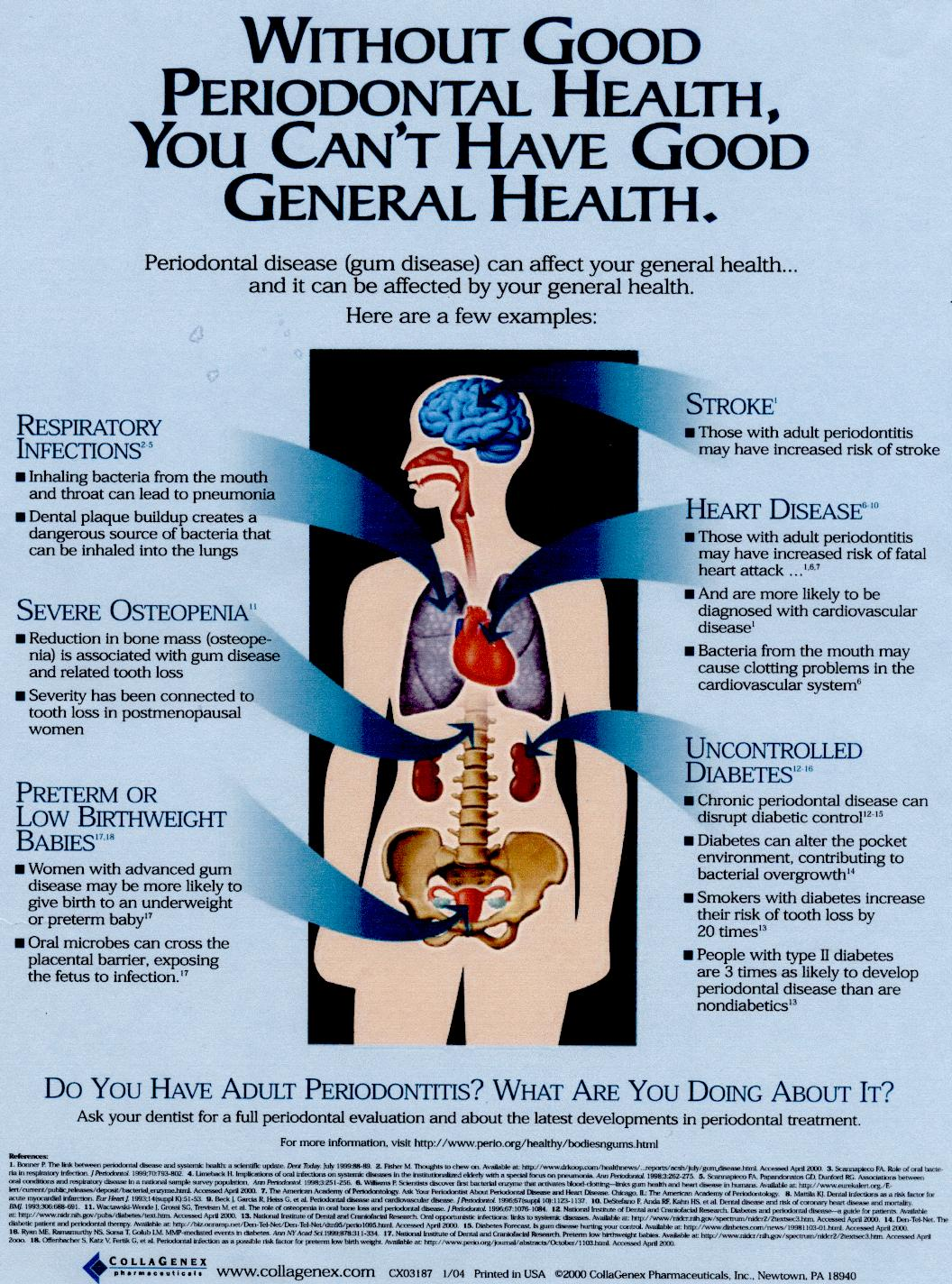 Oral Systemic Health Overview: Without Good Periodontal Health, You Can't Have Good General Health